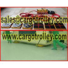 Air load rigging systems principle