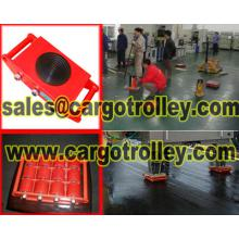 Rollers for moving and handling works